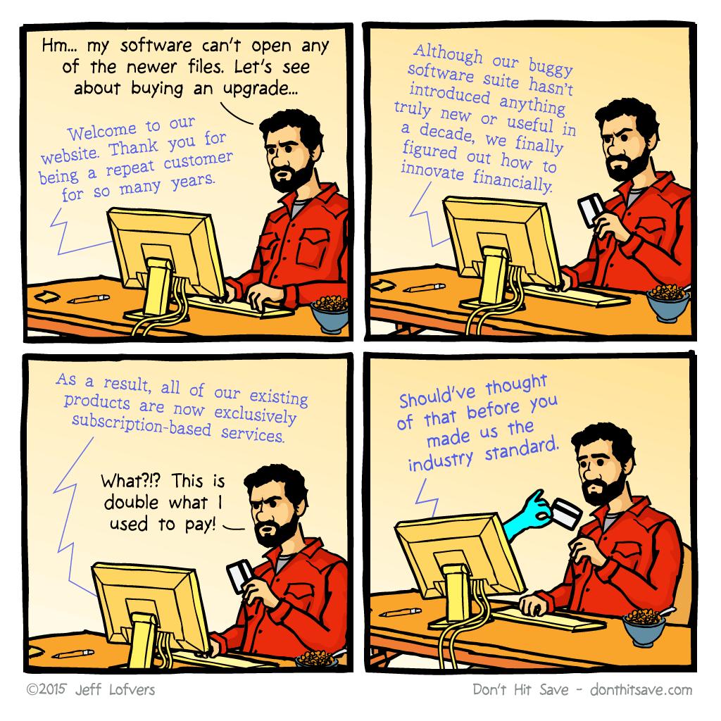 Software Innovation